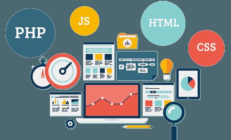 Image result for Website designing