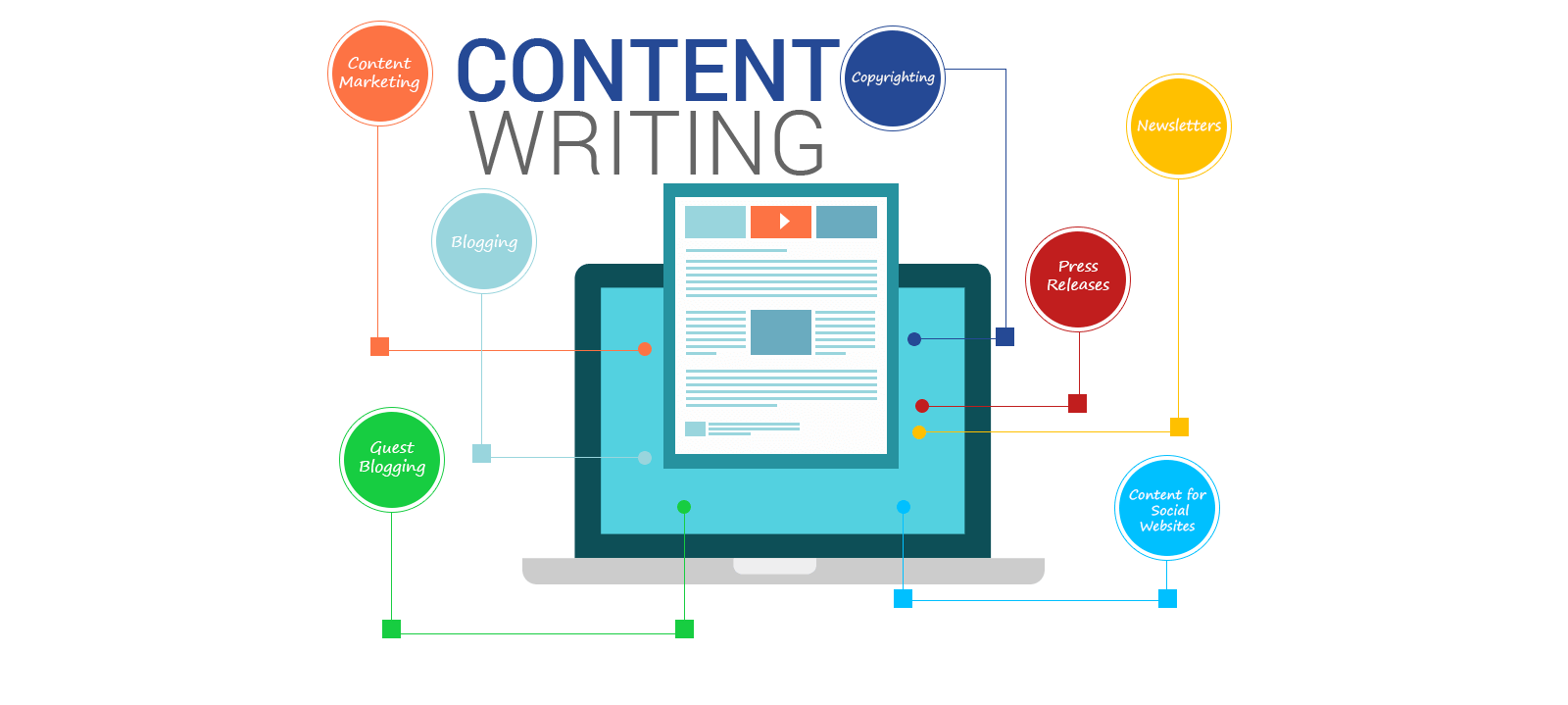 Content Writing Services In Chennai  Raga Designers Business Profile